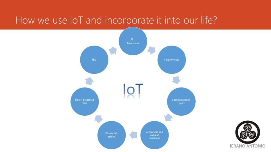 The IoT Files: Culture | The Puchi Herald Magazine