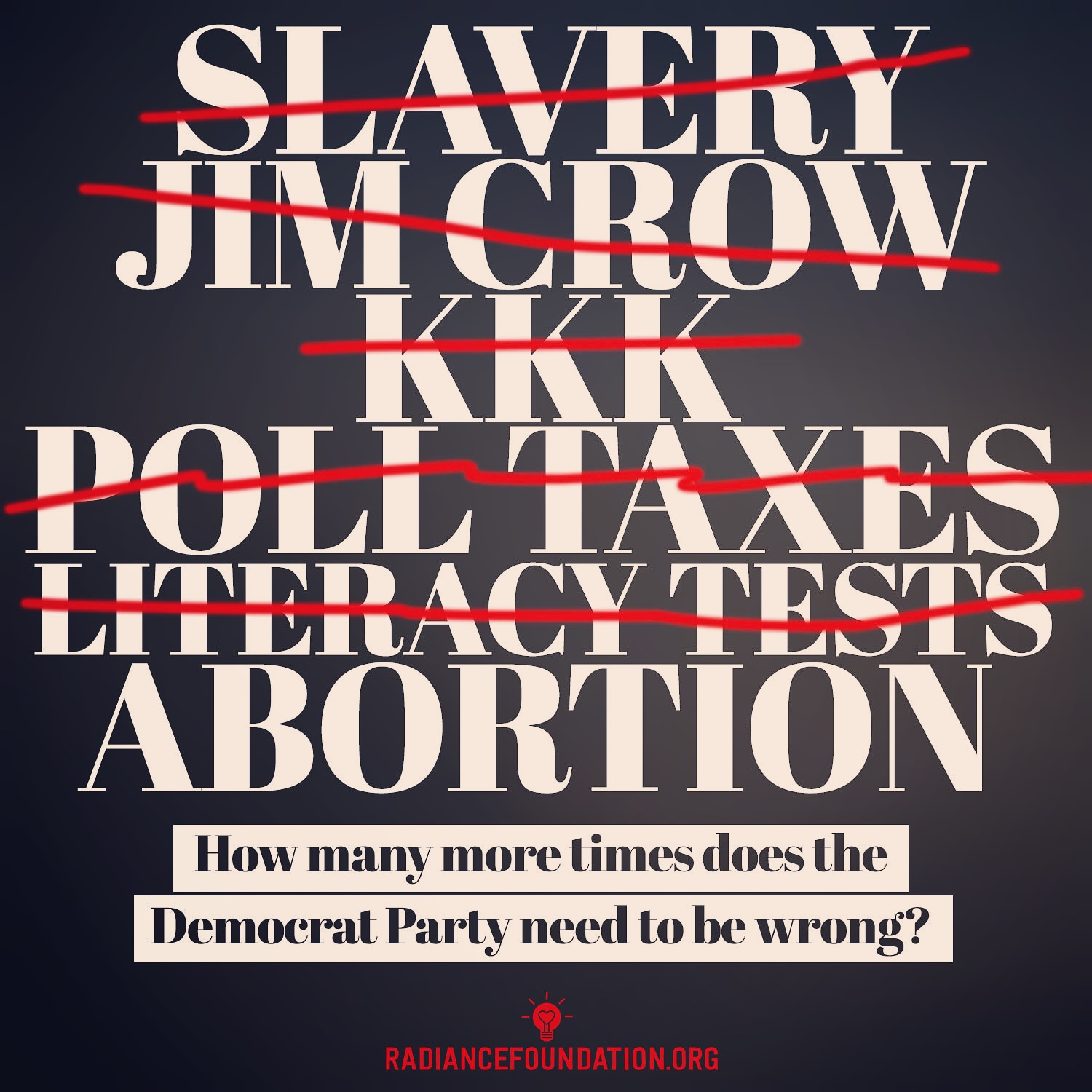Image result for black abortions