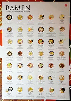 Ramen Posters & Stickers By Fanny Chu