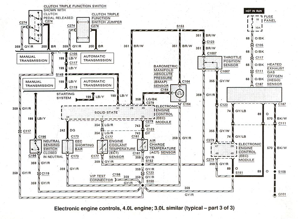 1981 ford courier wiring diagram   32 wiring diagram images