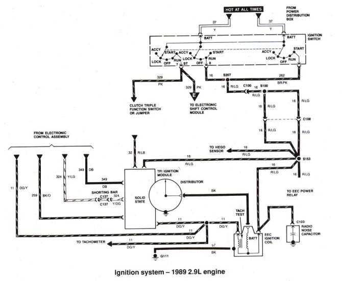 1992 ford ranger 2 9 distributer wiring  wiring diagram