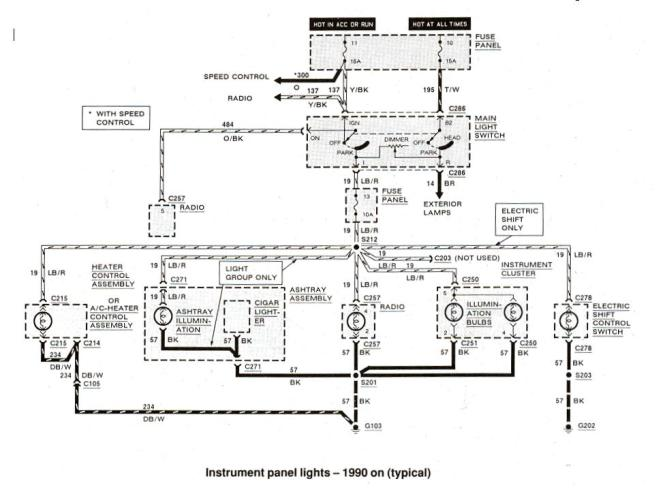 1990 ford f150 ignition wiring schematic wiring diagram 1991 ford bronco radio wiring diagram wire 1979 ford f150 ignition