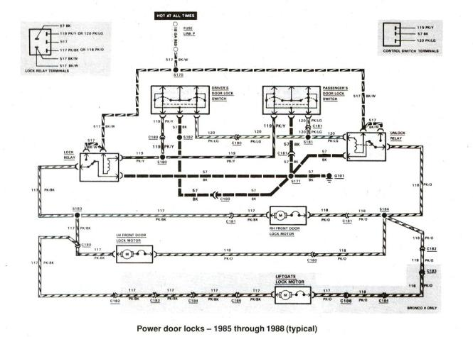 1999 ford ranger wiring diagram radio wiring diagram 1989 ford f250 radio wiring diagram schematics and diagrams