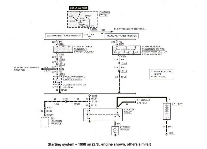 ford ranger wiring diagrams – the ranger station