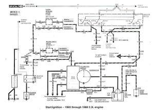 1984 Ford Mustang Wiring Diagram  Wiring Diagram