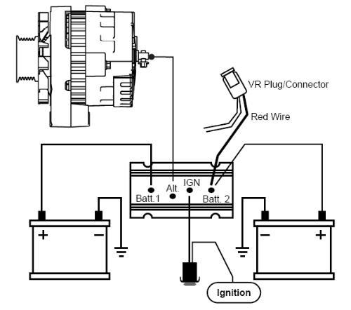 dual battery setups – the ranger station