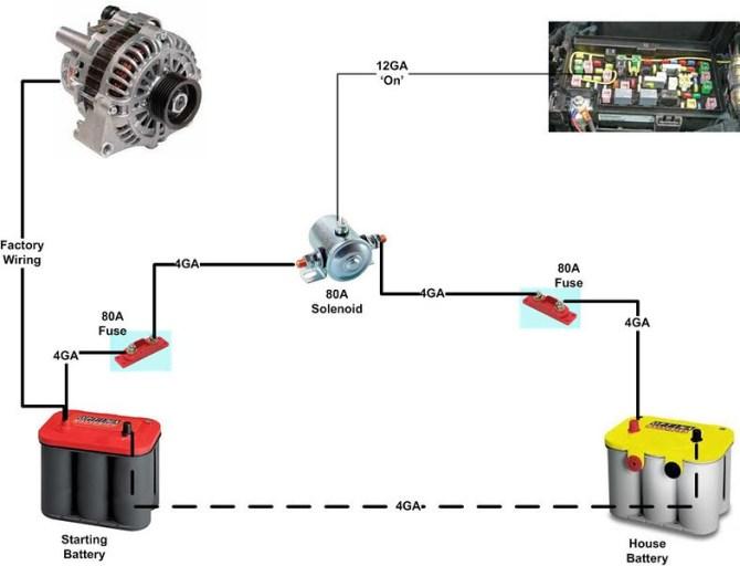 ford ranger 4x4 locking hub troubleshooting