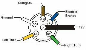 4 wire trailer light diagram 4 image wiring diagram trailer light wiring diagram 4 wire wiring diagram on 4 wire trailer light diagram