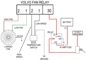 Volvo Electric Cooling Fan