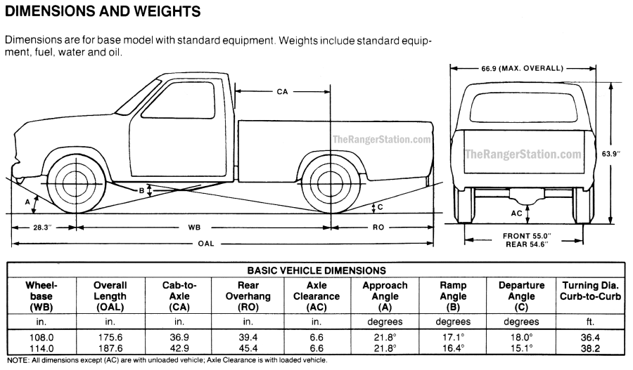 Ford Ranger Dimensions : The Ranger Station
