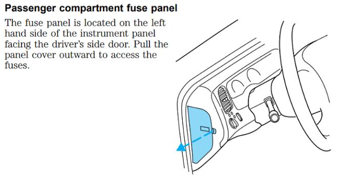 19982000 ford ranger fuse box diagrams – the ranger station