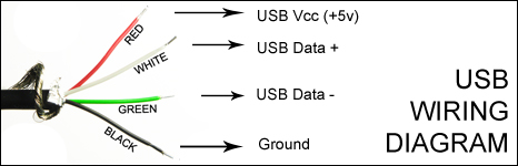 usb power supply wiring diagram wiring diagram charging batteries using usb power reference schematic maxim