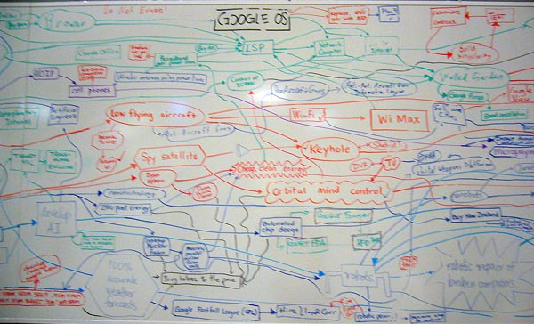That Google world domination whiteboard in full