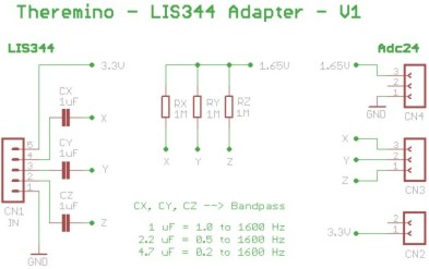 LIS344 to Adc24 adapter SCH