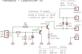 Theremino Laser Driver