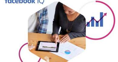 Facebook IQ