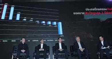 Mazda Sales break 70,000-units mark highest growth