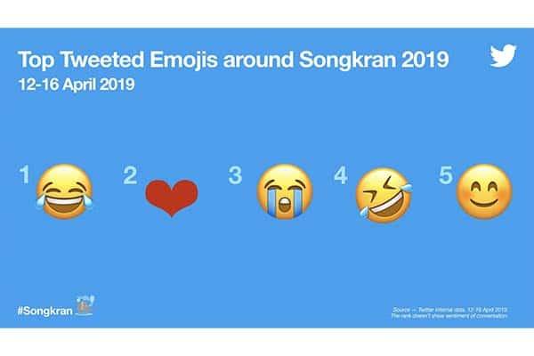 #Songkran