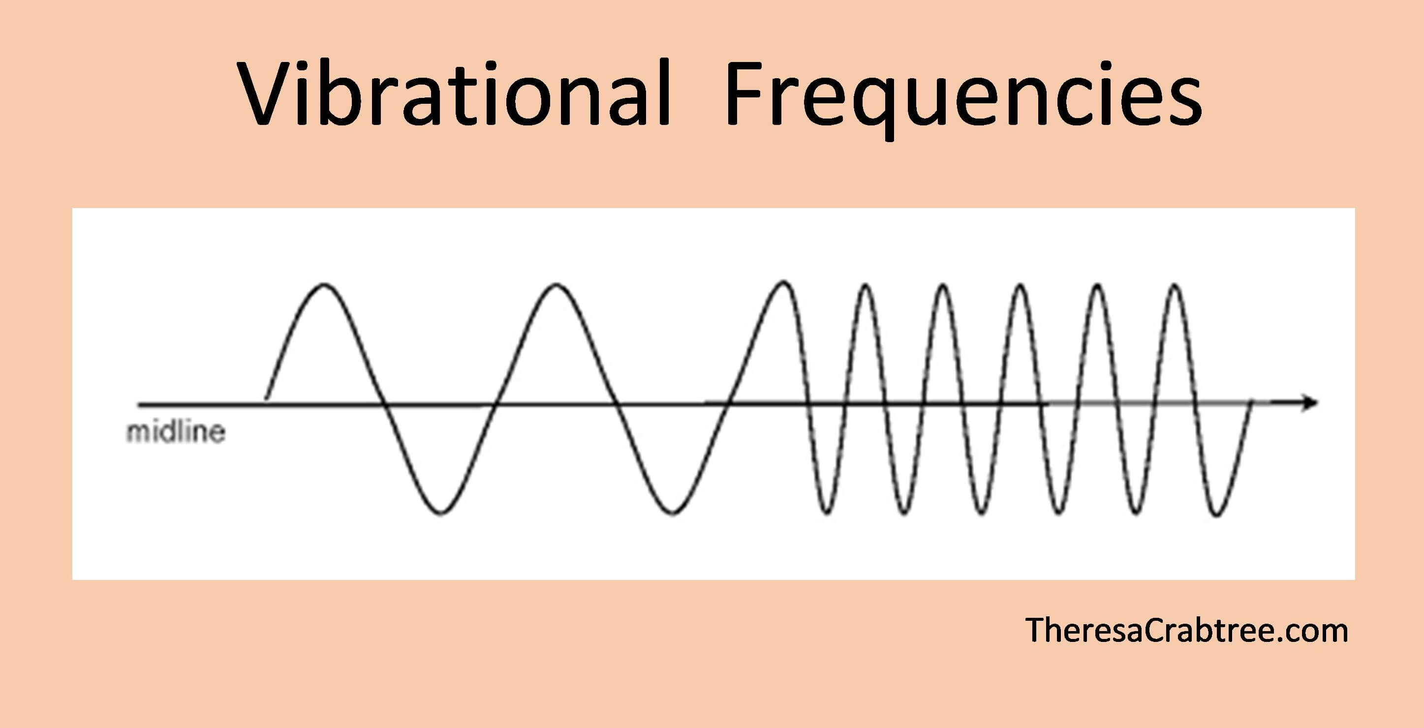 Soul Connection 208 ~ Vibrational Frequencies