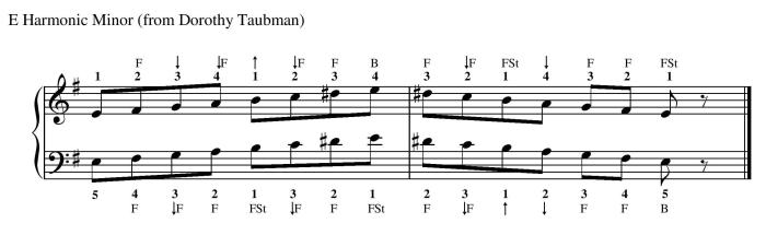 Taubman E minor cropped-page-001