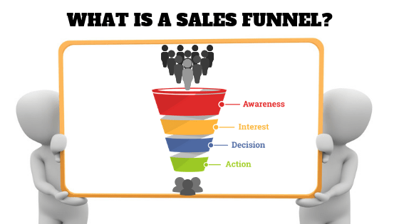 what is a sales funnel and how it works
