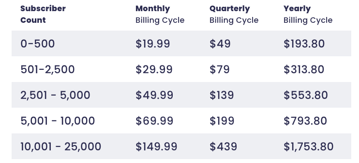 aweber pricing table