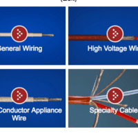 Wire & Cable Products