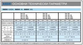 RADIK KLASIK тип 22-H300900..