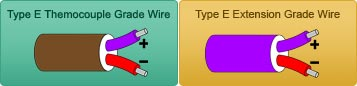 Type E Thermocouple Grade Wire