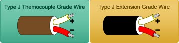 Type J Thermocouple Grade Wire