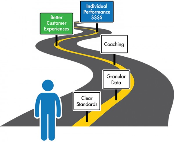 Security Career Path