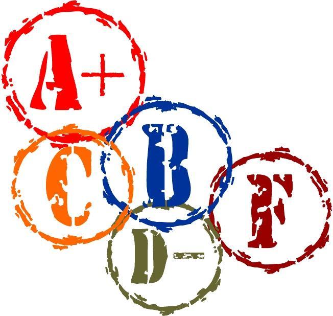 grades, passing, failing, letters, education, school, college, achievement