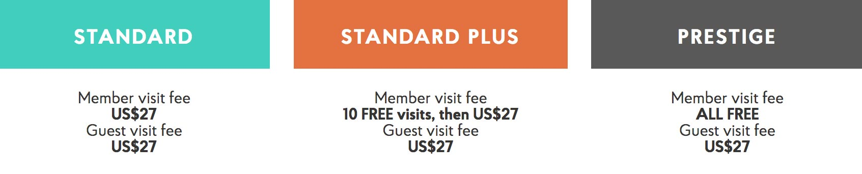 get a priority pass today: Priority Pass membership levels