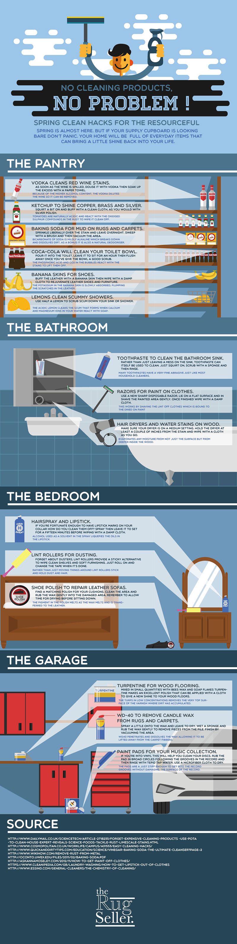 Cleaning Hacks [Infographic] | ecogreenlove