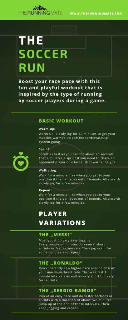 The infographic of the soccer run workout