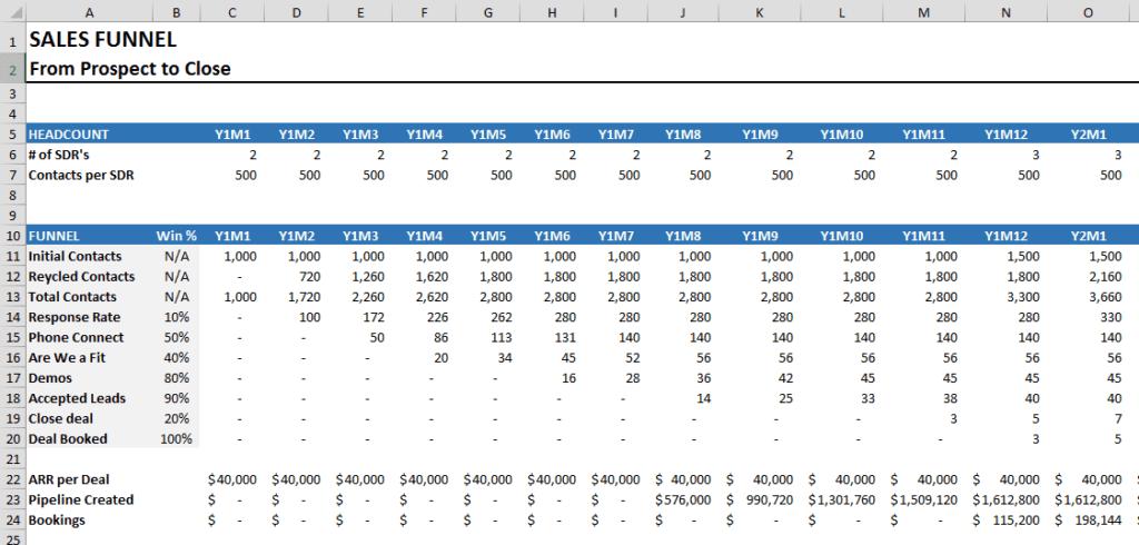 Building Dashboard Excel