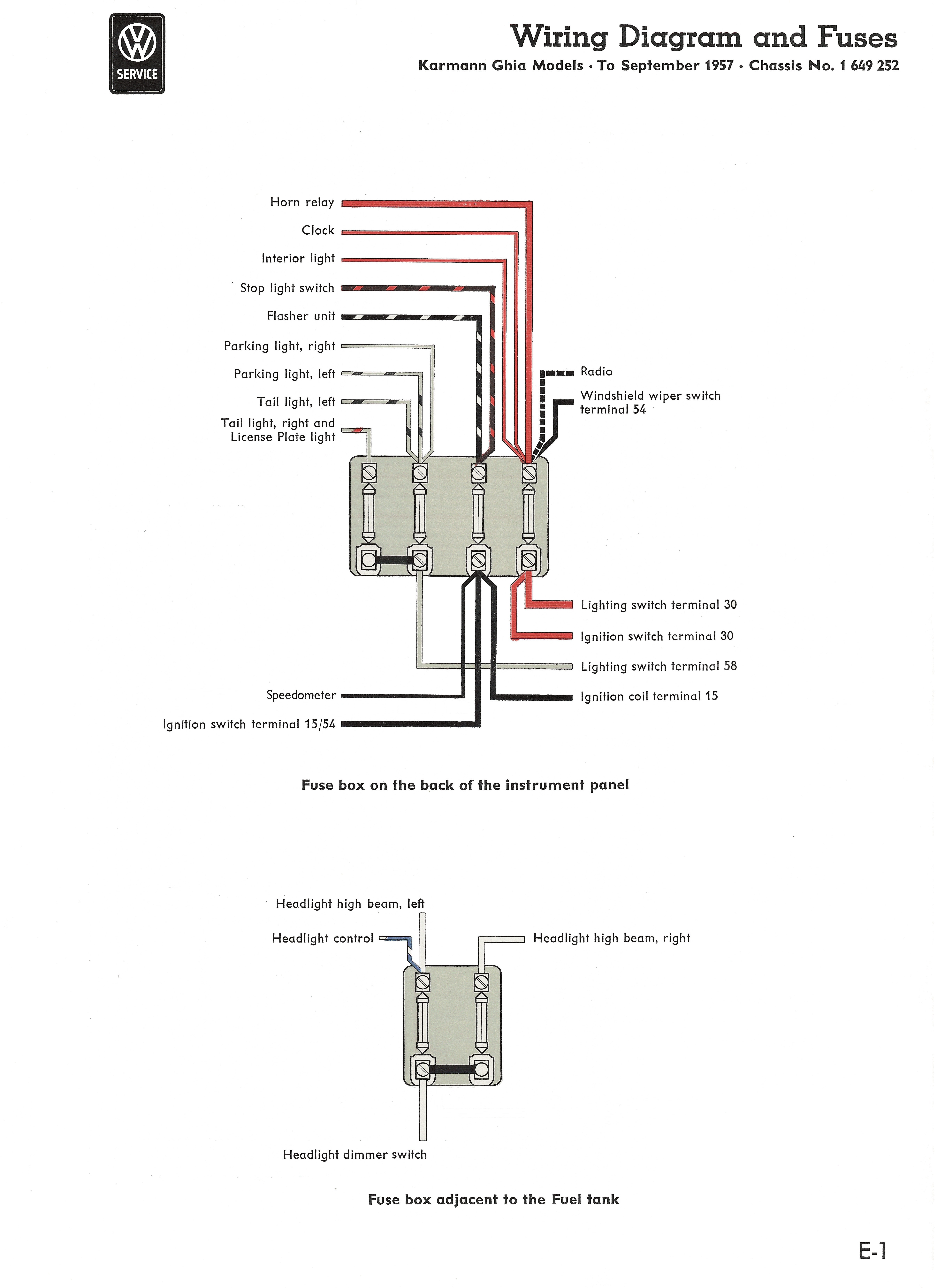 High Beam Switch Wiring Diagram