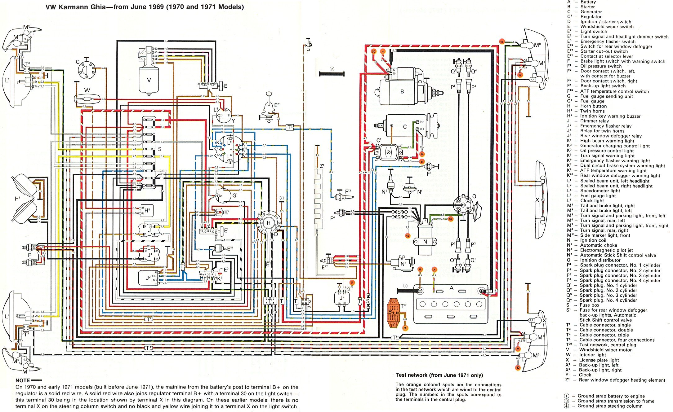 70 71ghia?resize\=665%2C408\&ssl\=1 eckles 1968 chevelle wiring diagram,chevelle \u2022 indy500 co  at edmiracle.co