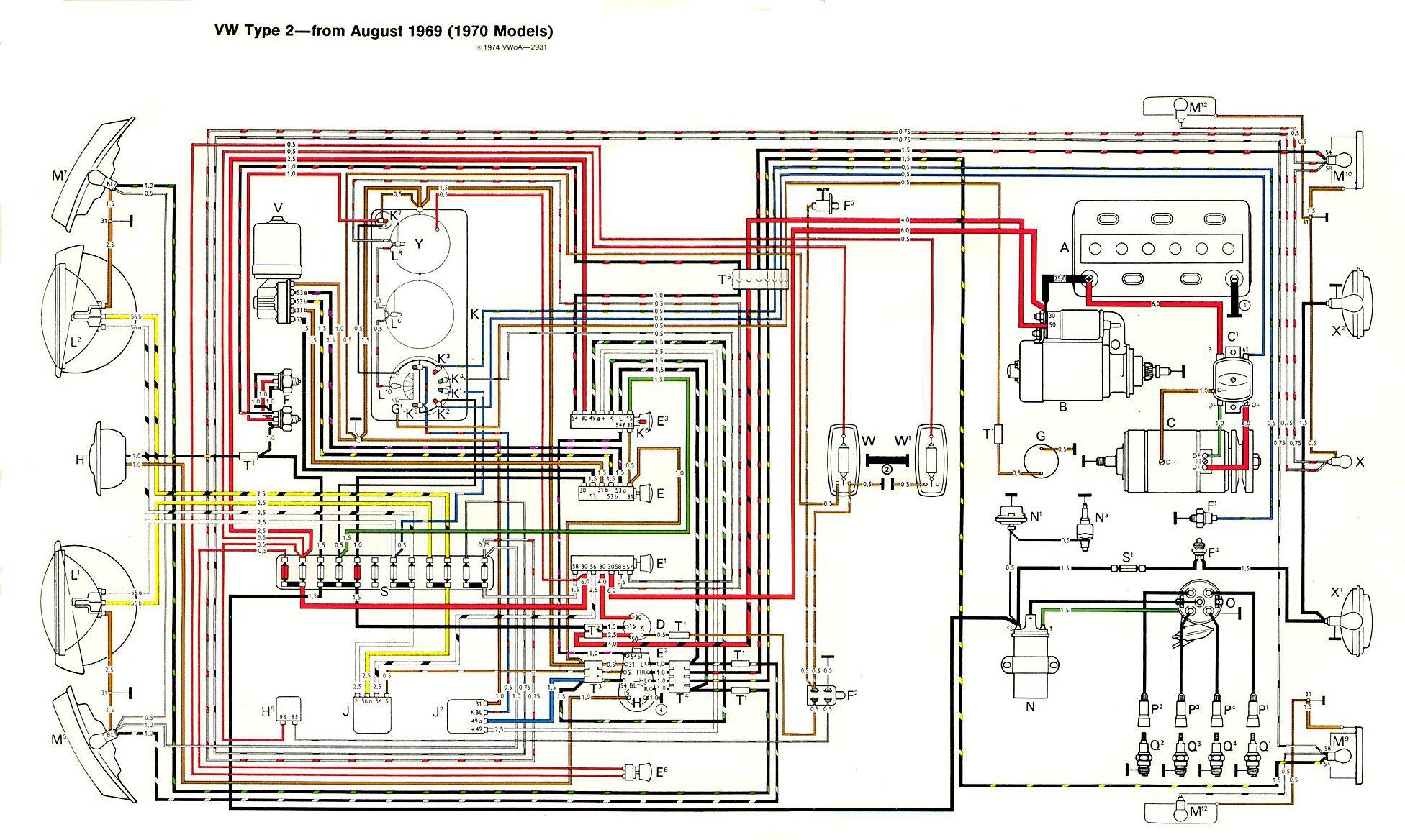 [SCHEMATICS_4NL]  Bad Boy Buggies Wiring Diagram - New Air Wiring Diagram -  tda2050.santai.decorresine.it | Newair Wiring Diagram |  | Wiring Diagram Resource