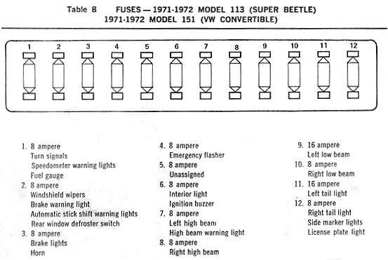 need 1974 standard fuse panel wiring help  shoptalkforums
