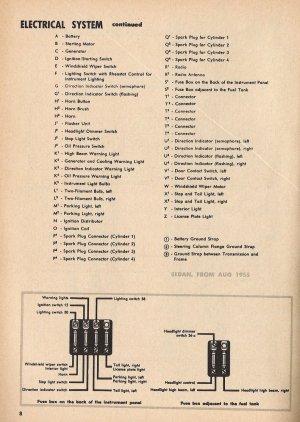 1974 Vw Super Beetle Fuse Box Diagram  Somurich