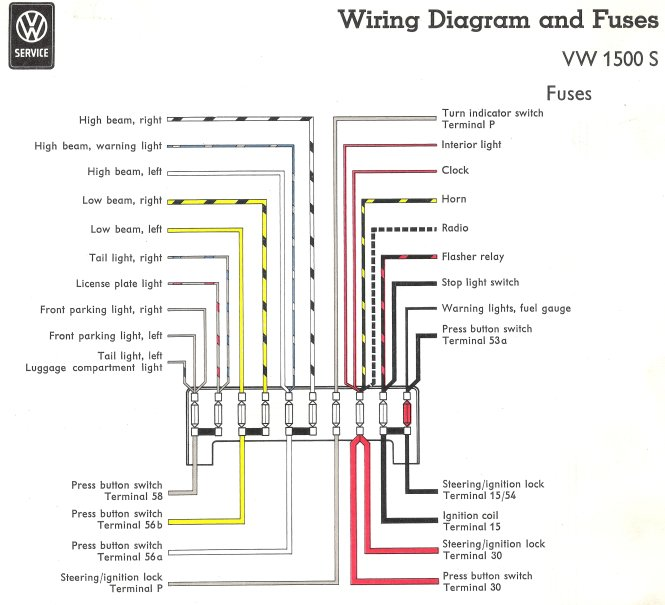vw bug ignition coil wiring diagram vw image 1970 vw beetle ignition wiring diagram wiring diagrams on vw bug ignition coil wiring diagram