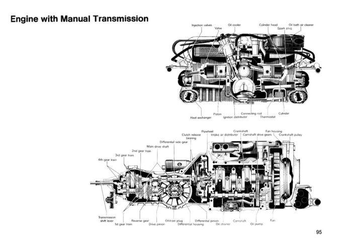 volkswagen type 3 engine diagram  wiring diagram loadarea