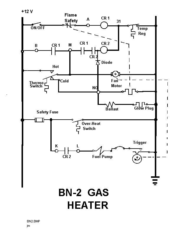 Beacon Morris Garage Heater Manual