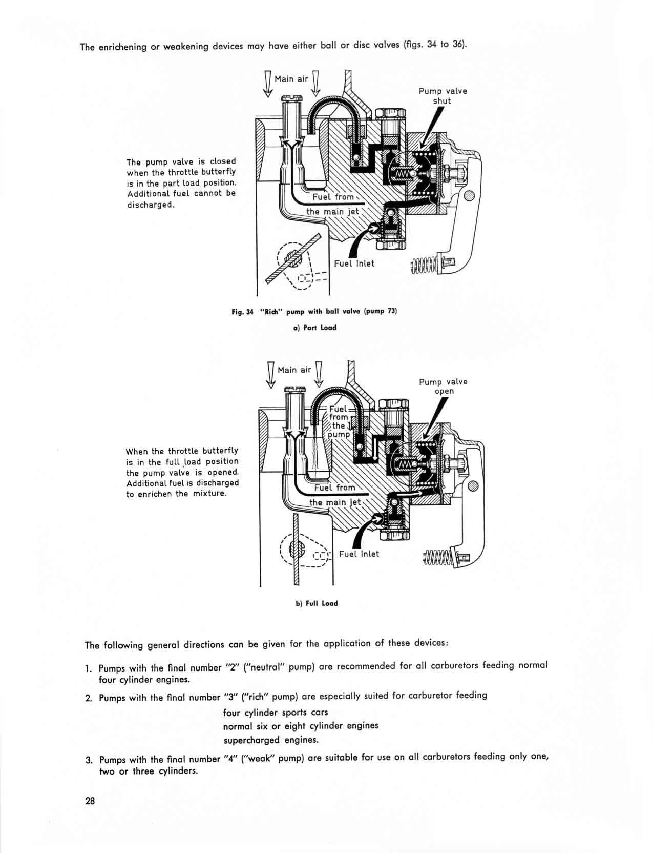 Thesamba Solex Instruction Manual
