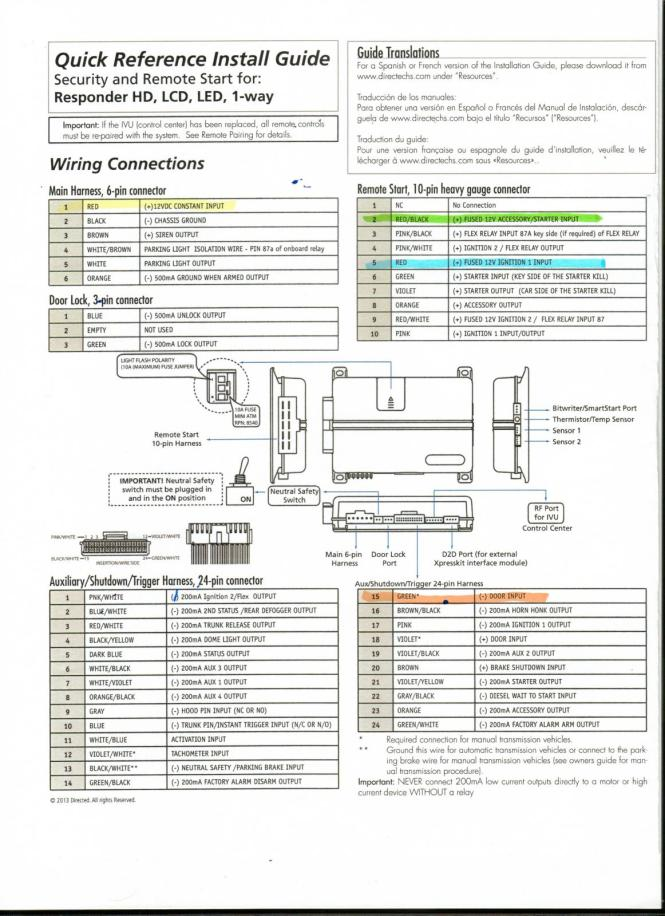 viper car alarm wiring diagram wiring diagram viper 500 wiring diagram raypak gas valve car