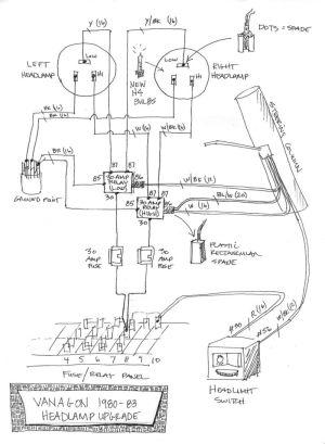 TheSamba :: Vanagon  View topic  Wiring