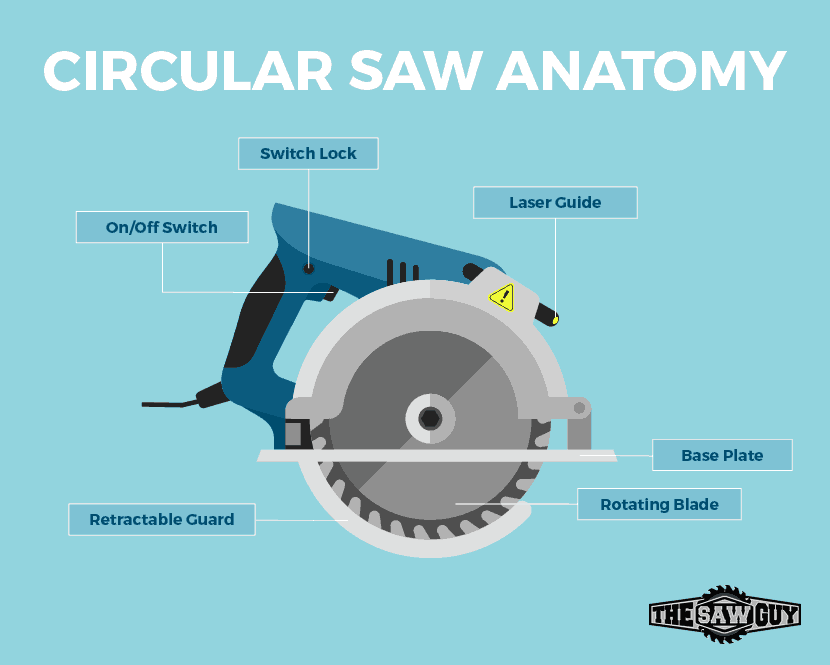 Circular Saw Diagram