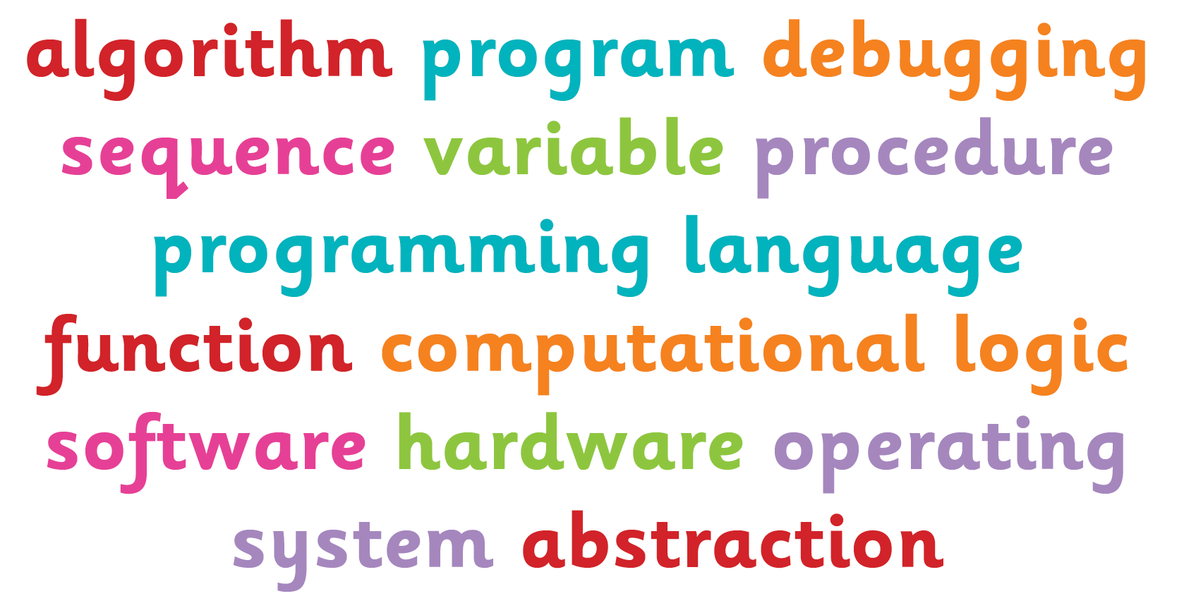 Ks1 Computing Glossary