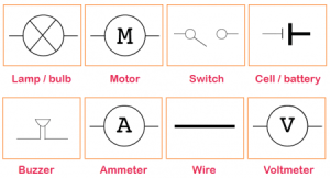 What is electricity? | Electricity and circuits for KS2